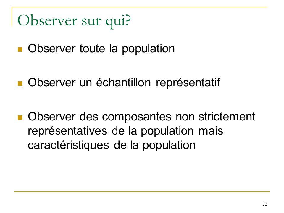 32 Observer sur qui? Observer toute la population Observer un échantillon représentatif Observer des composantes non strictement représentatives de la