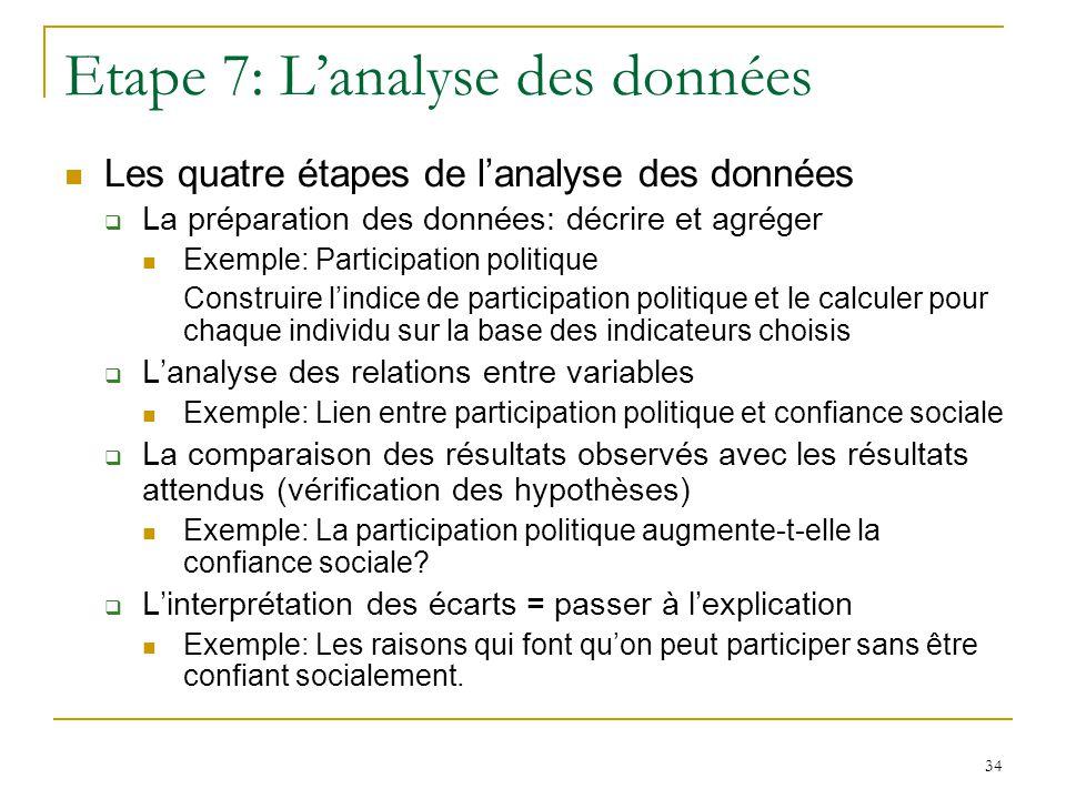 34 Etape 7: Lanalyse des données Les quatre étapes de lanalyse des données La préparation des données: décrire et agréger Exemple: Participation polit