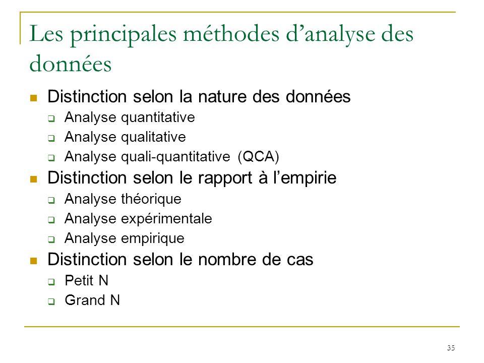 35 Les principales méthodes danalyse des données Distinction selon la nature des données Analyse quantitative Analyse qualitative Analyse quali-quanti