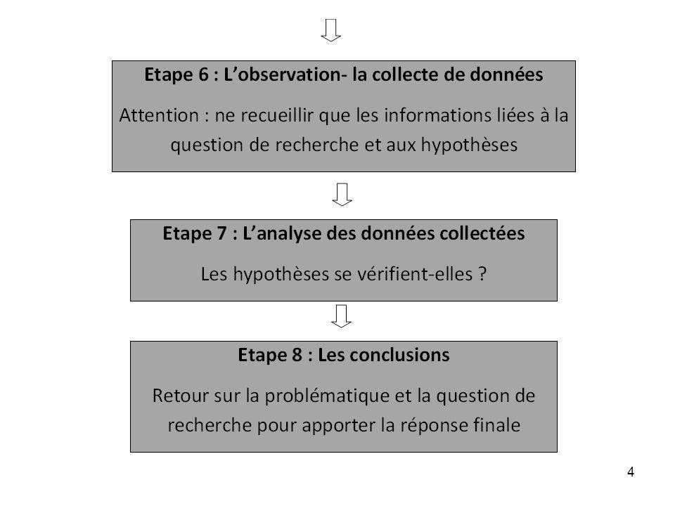 15 Etape 3: La question de recherche Transformer la question de départ en une question de recherche Précise A ambition explicative/compréhensive Ancrée dans la théorie, dans ce que lon sait déjà