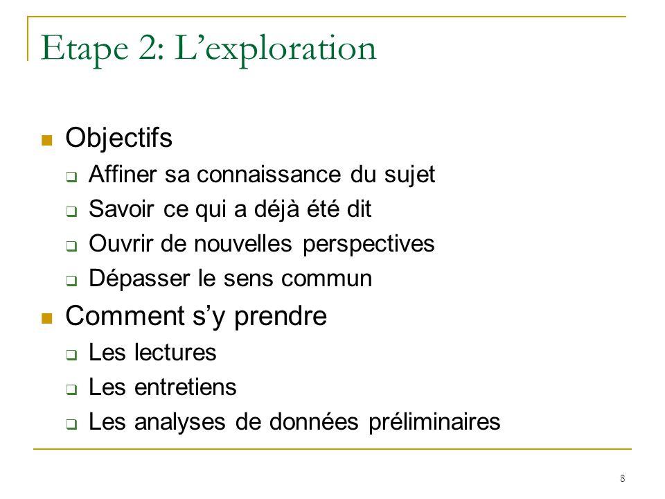 8 Etape 2: Lexploration Objectifs Affiner sa connaissance du sujet Savoir ce qui a déjà été dit Ouvrir de nouvelles perspectives Dépasser le sens comm