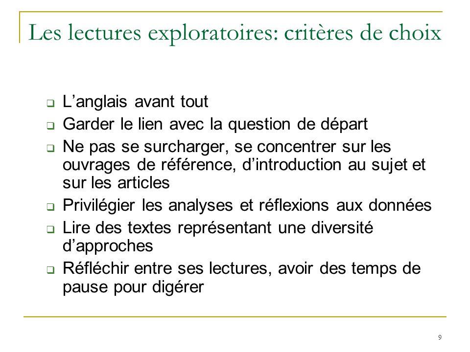 9 Les lectures exploratoires: critères de choix Langlais avant tout Garder le lien avec la question de départ Ne pas se surcharger, se concentrer sur