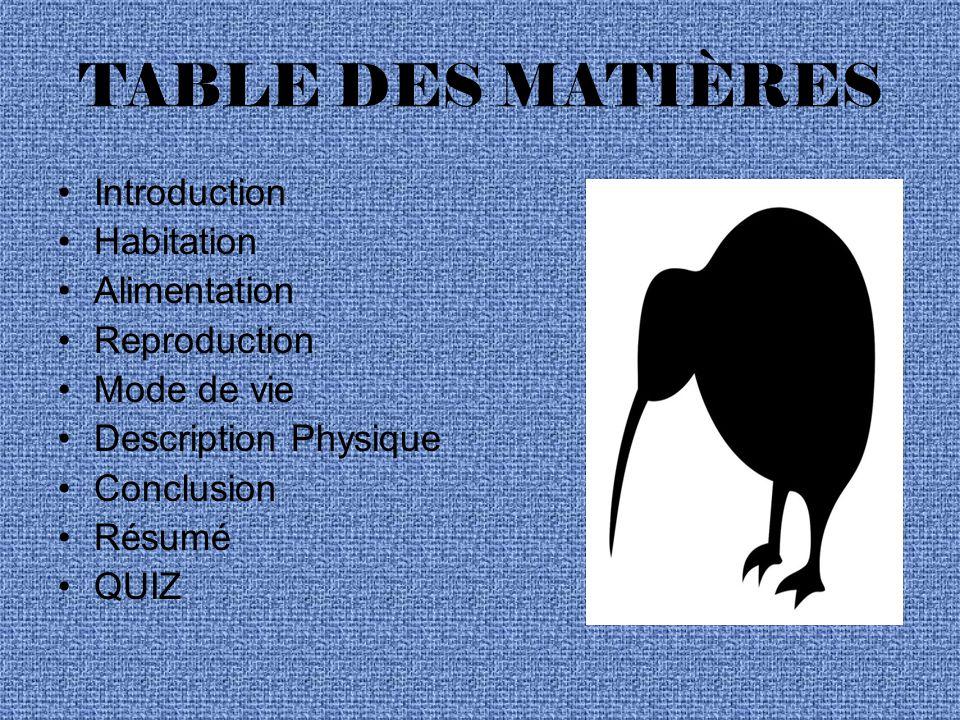 TABLE DES MATIÈRES Introduction Habitation Alimentation Reproduction Mode de vie Description Physique Conclusion Résumé QUIZ