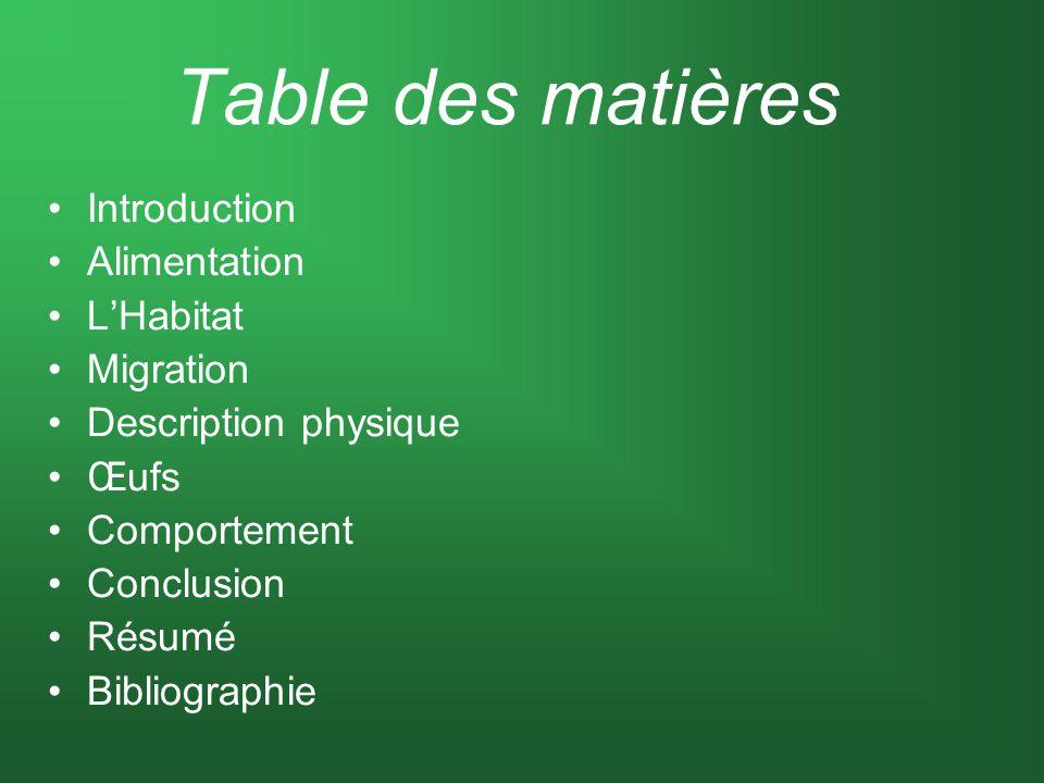 Table des matières Introduction Alimentation LHabitat Migration Description physique Œufs Comportement Conclusion Résumé Bibliographie