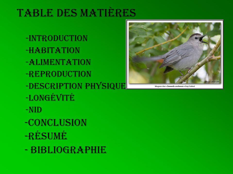 TABLE DES MATIÈRES -Introduction -HABITATION -Alimentation -REPRODUCTION -DESCRIPTION PHYSIQUE -longévité -Nid -conclusion -RésumÉ - Bibliographie