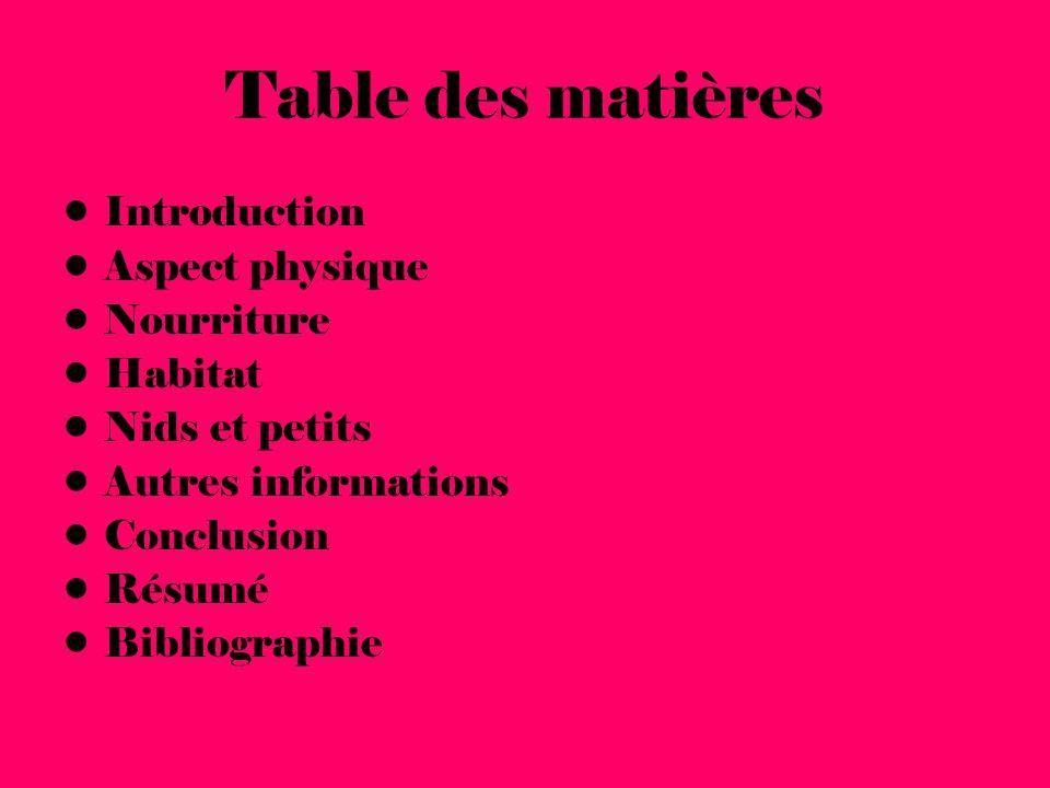 Table des matières Introduction Aspect physique Nourriture Habitat Nids et petits Autres informations Conclusion Résumé Bibliographie