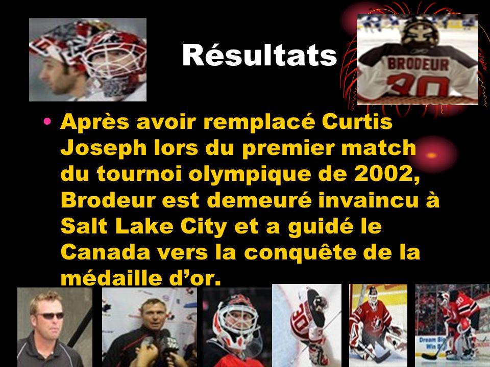Résultats Après avoir remplacé Curtis Joseph lors du premier match du tournoi olympique de 2002, Brodeur est demeuré invaincu à Salt Lake City et a gu