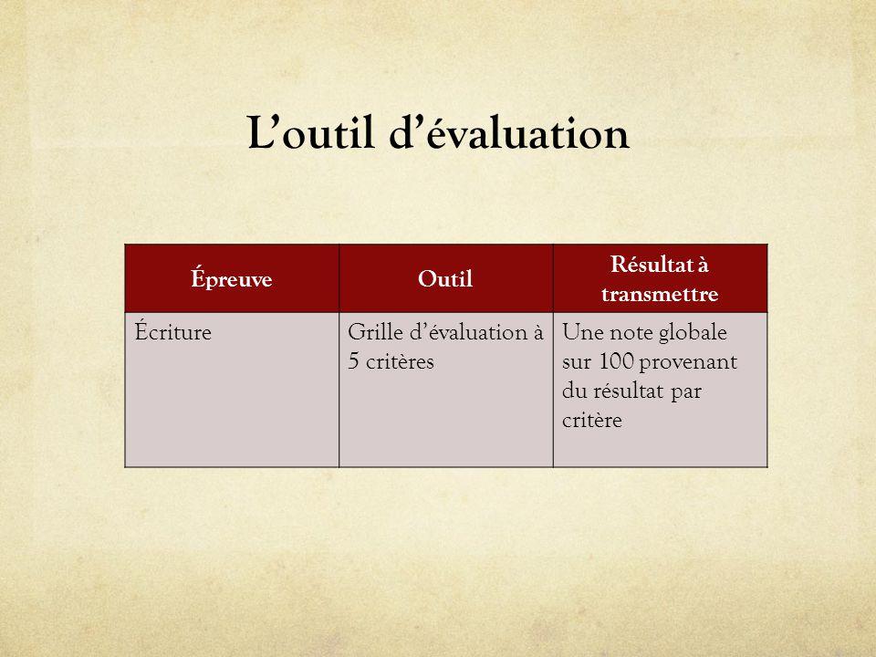 Loutil dévaluation ÉpreuveOutil Résultat à transmettre ÉcritureGrille dévaluation à 5 critères Une note globale sur 100 provenant du résultat par crit