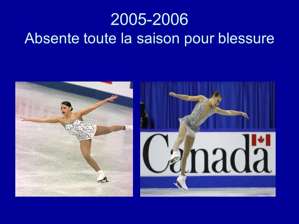 2005-2006 Absente toute la saison pour blessure