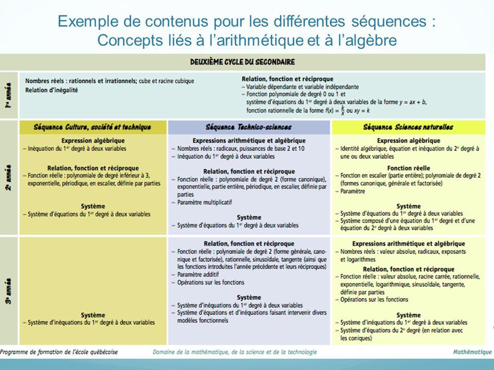 Exemple de contenus pour les différentes séquences : Concepts liés à larithmétique et à lalgèbre