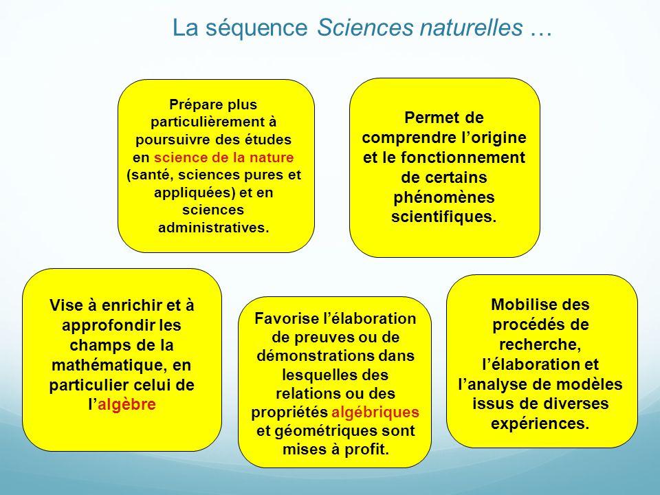 La séquence Sciences naturelles … Prépare plus particulièrement à poursuivre des études en science de la nature (santé, sciences pures et appliquées)