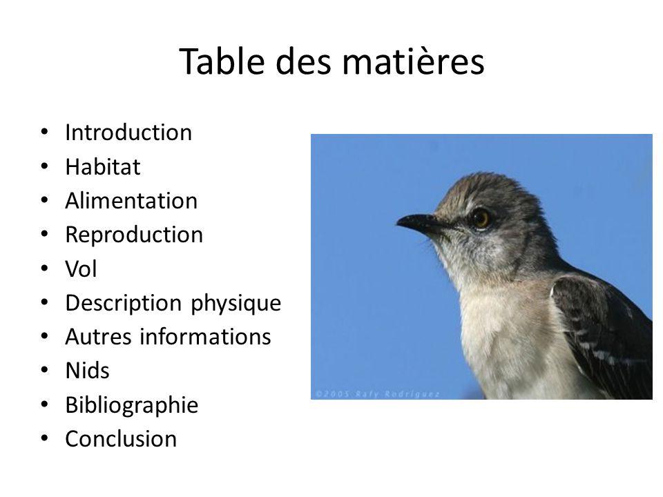 Table des matières Introduction Habitat Alimentation Reproduction Vol Description physique Autres informations Nids Bibliographie Conclusion