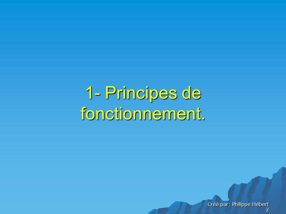 Créé par: Philippe Hébert 2 1- Principes de fonctionnement.