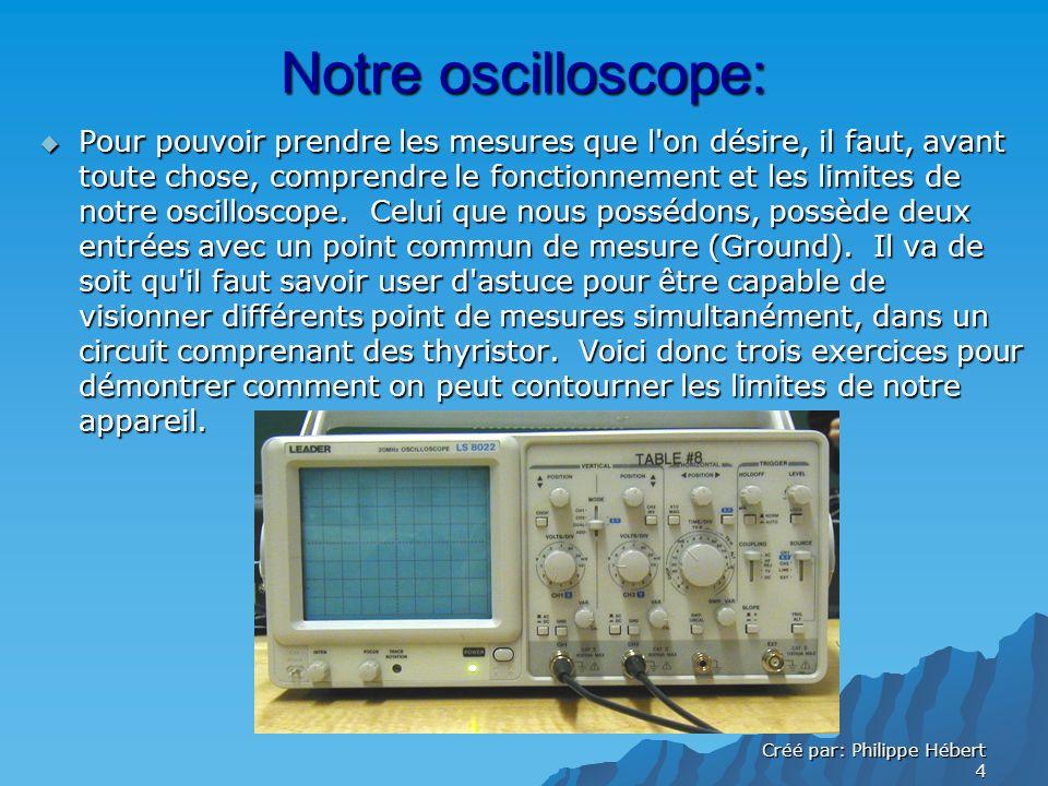 Créé par: Philippe Hébert 4 Notre oscilloscope: Pour pouvoir prendre les mesures que l on désire, il faut, avant toute chose, comprendre le fonctionnement et les limites de notre oscilloscope.