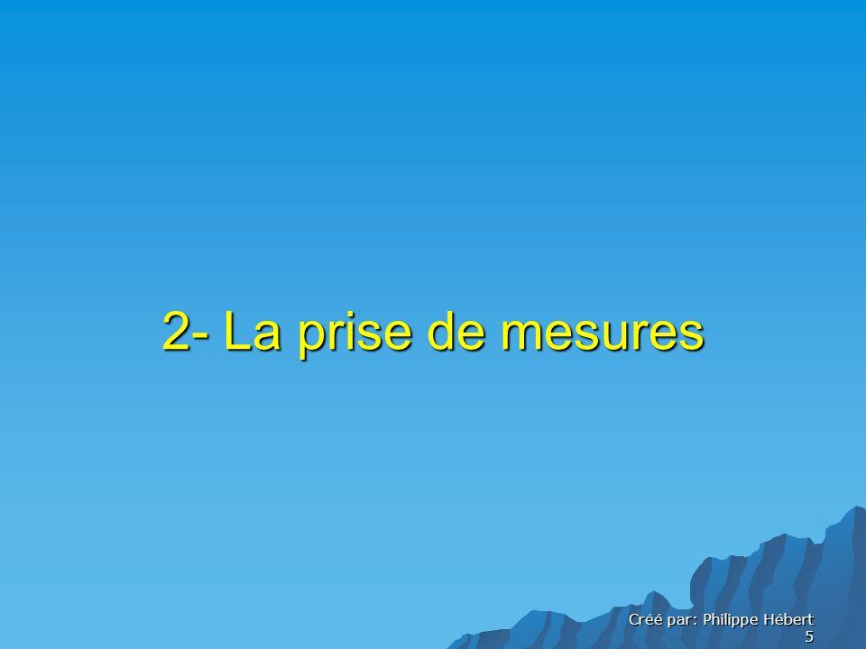 Créé par: Philippe Hébert 5 2- La prise de mesures