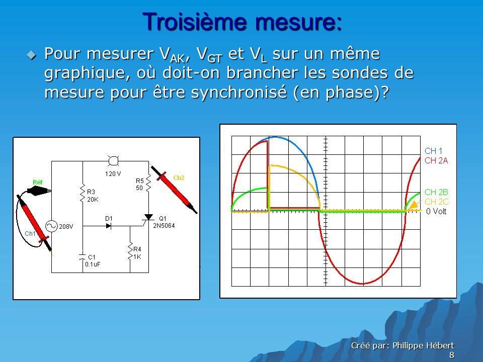 Créé par: Philippe Hébert 8 Troisième mesure: Pour mesurer V AK, V GT et V L sur un même graphique, où doit-on brancher les sondes de mesure pour être synchronisé (en phase).