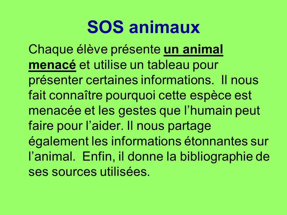 SOS animaux Chaque élève présente un animal menacé et utilise un tableau pour présenter certaines informations.