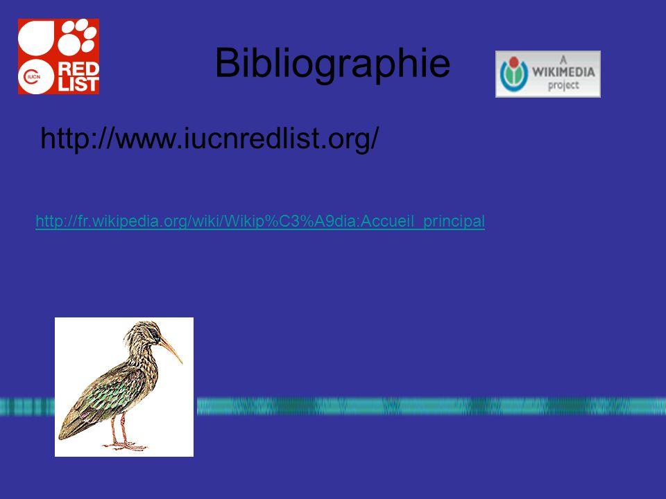 Bibliographie http://www.iucnredlist.org/ http://fr.wikipedia.org/wiki/Wikip%C3%A9dia:Accueil_principal