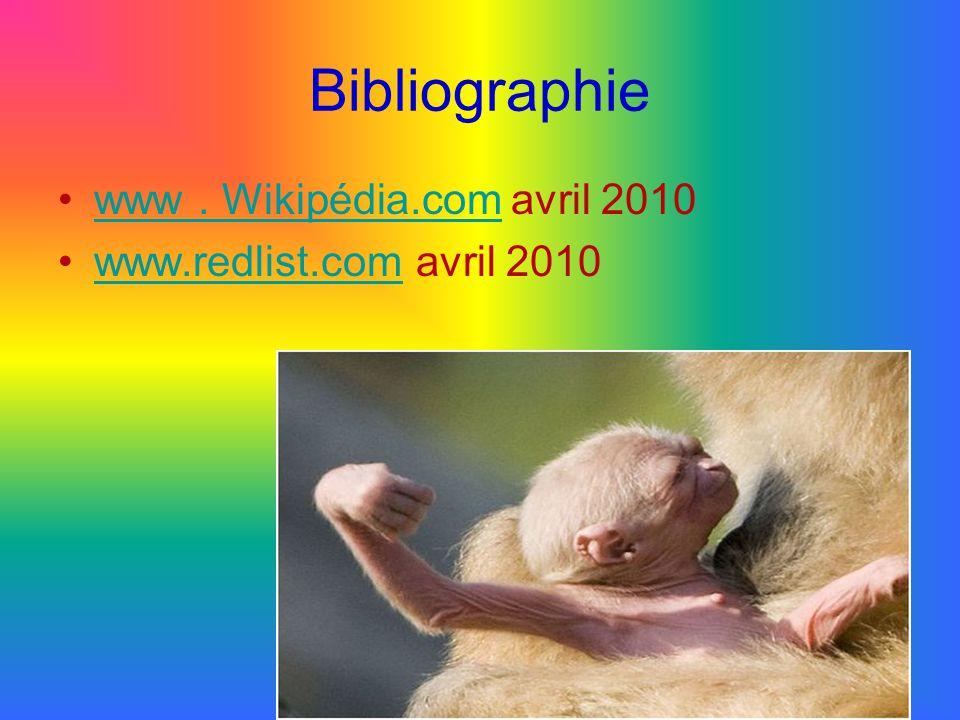www.Wikipédia.com avril 2010www.