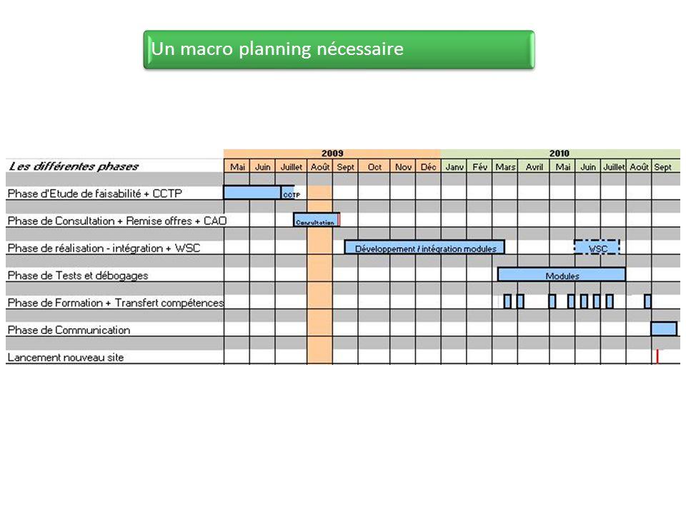 Un macro planning nécessaire