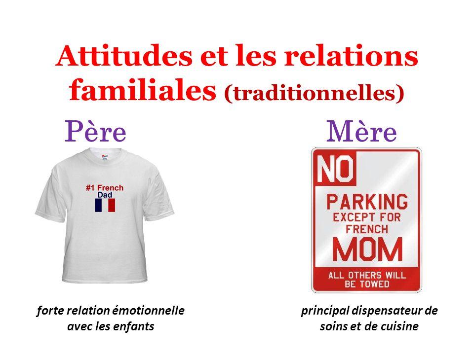 Attitudes et les relations familiales (traditionnelles) PèreMère \ forte relation émotionnelle avec les enfants principal dispensateur de soins et de