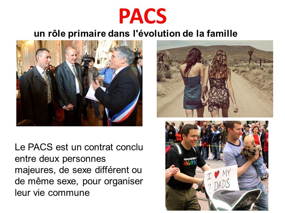 PACS un rôle primaire dans l'évolution de la famille Le PACS est un contrat conclu entre deux personnes majeures, de sexe différent ou de même sexe, p