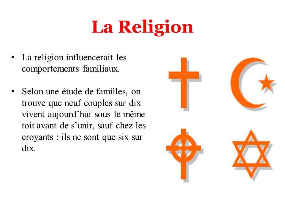 La Religion La religion influencerait les comportements familiaux. Selon une étude de familles, on trouve que neuf couples sur dix vivent aujourdhui s