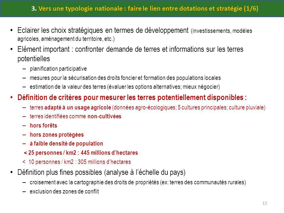 3. Vers une typologie nationale : faire le lien entre dotations et stratégie (1/6) Eclairer les choix stratégiques en termes de développement (investi