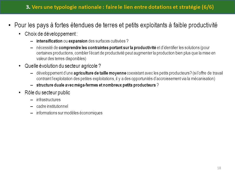 3. Vers une typologie nationale : faire le lien entre dotations et stratégie (6/6) Pour les pays à fortes étendues de terres et petits exploitants à f