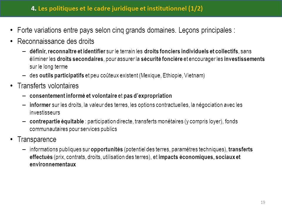 4. Les politiques et le cadre juridique et institutionnel (1/2) Forte variations entre pays selon cinq grands domaines. Leçons principales : Reconnais