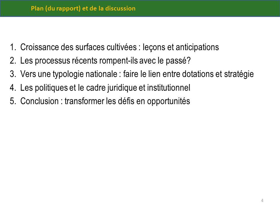 Plan (du rapport) et de la discussion 1.Croissance des surfaces cultivées : leçons et anticipations 2.Les processus récents rompent-ils avec le passé.