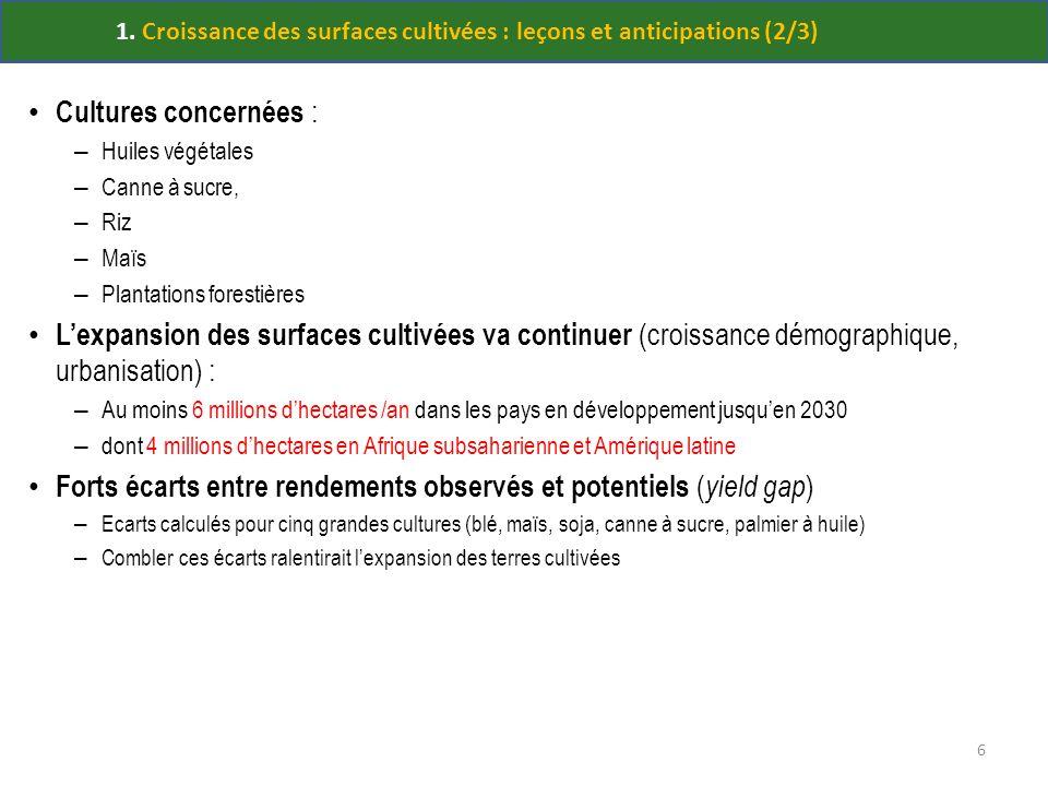 1. Croissance des surfaces cultivées : leçons et anticipations (2/3) Cultures concernées : – Huiles végétales – Canne à sucre, – Riz – Maïs – Plantati