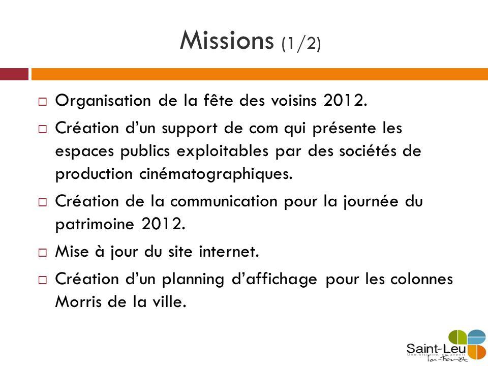 Missions (1/2) Organisation de la fête des voisins 2012. Création dun support de com qui présente les espaces publics exploitables par des sociétés de