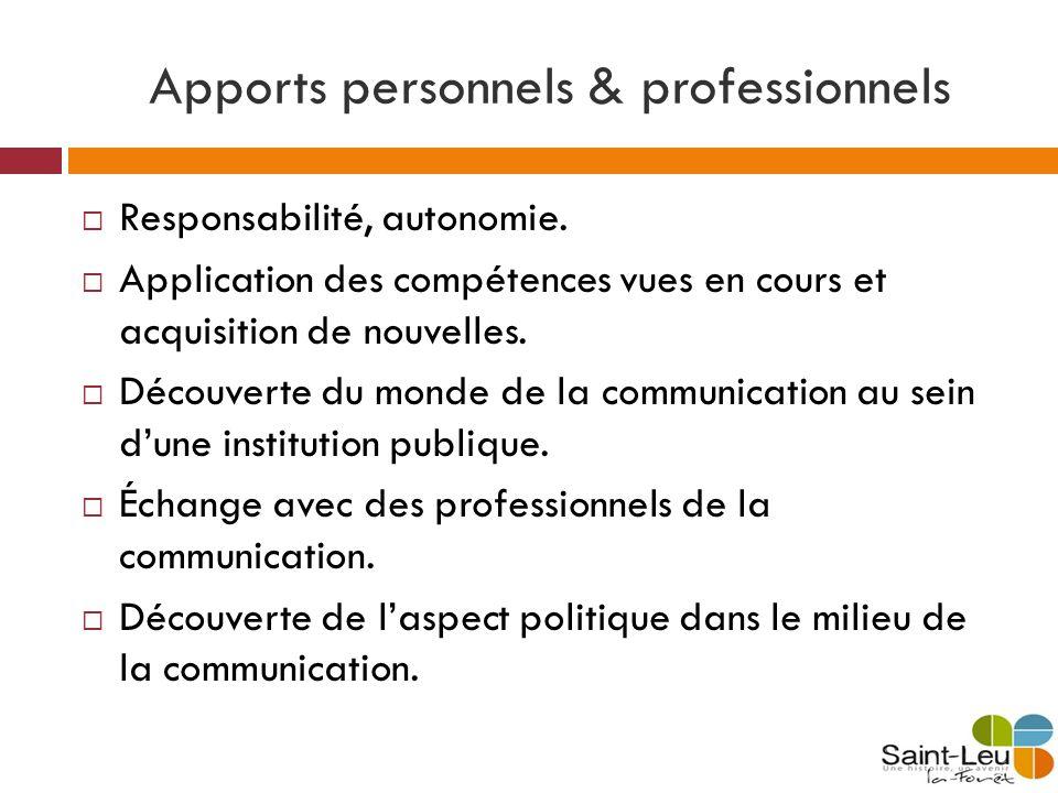 Apports personnels & professionnels Responsabilité, autonomie. Application des compétences vues en cours et acquisition de nouvelles. Découverte du mo