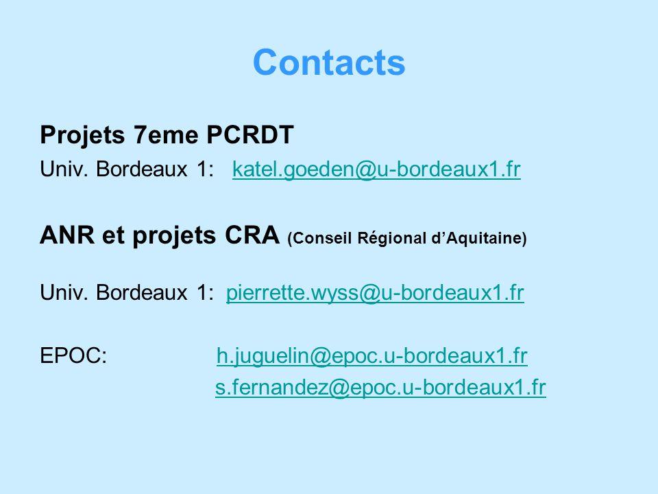 Contacts Projets 7eme PCRDT Univ.