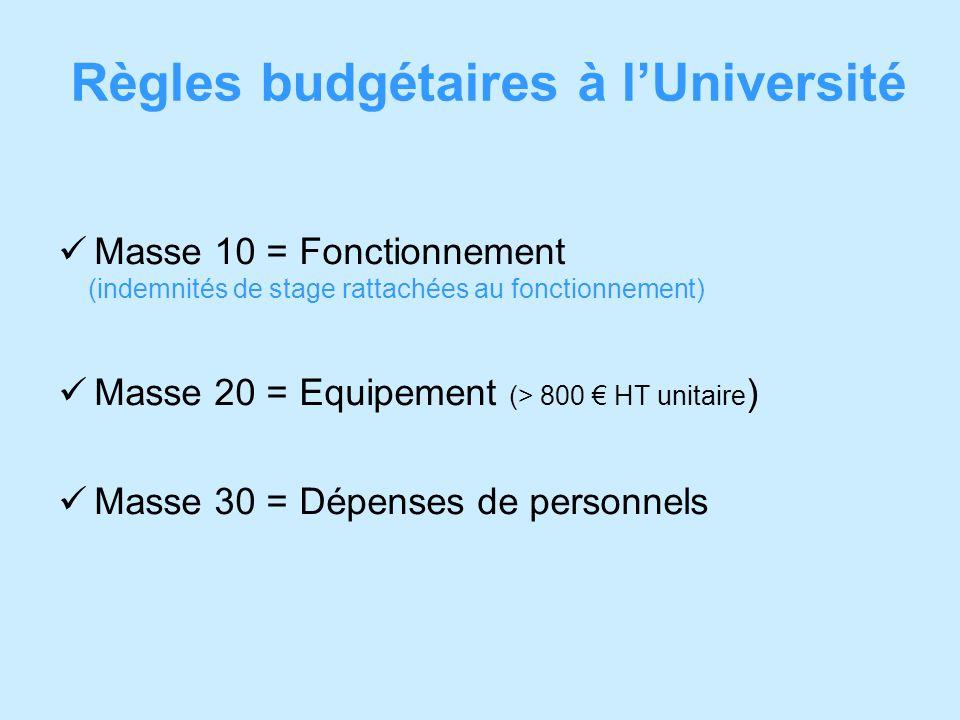 Règles budgétaires à lUniversité Masse 10 = Fonctionnement (indemnités de stage rattachées au fonctionnement) Masse 20 = Equipement (> 800 HT unitaire ) Masse 30 = Dépenses de personnels