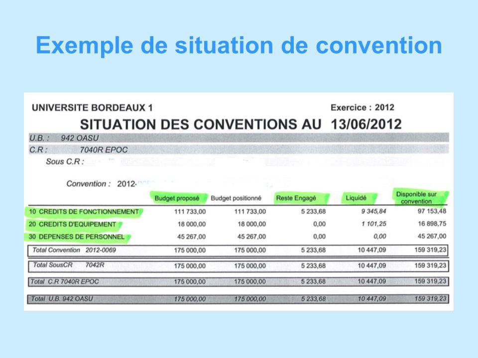 Exemple de situation de convention