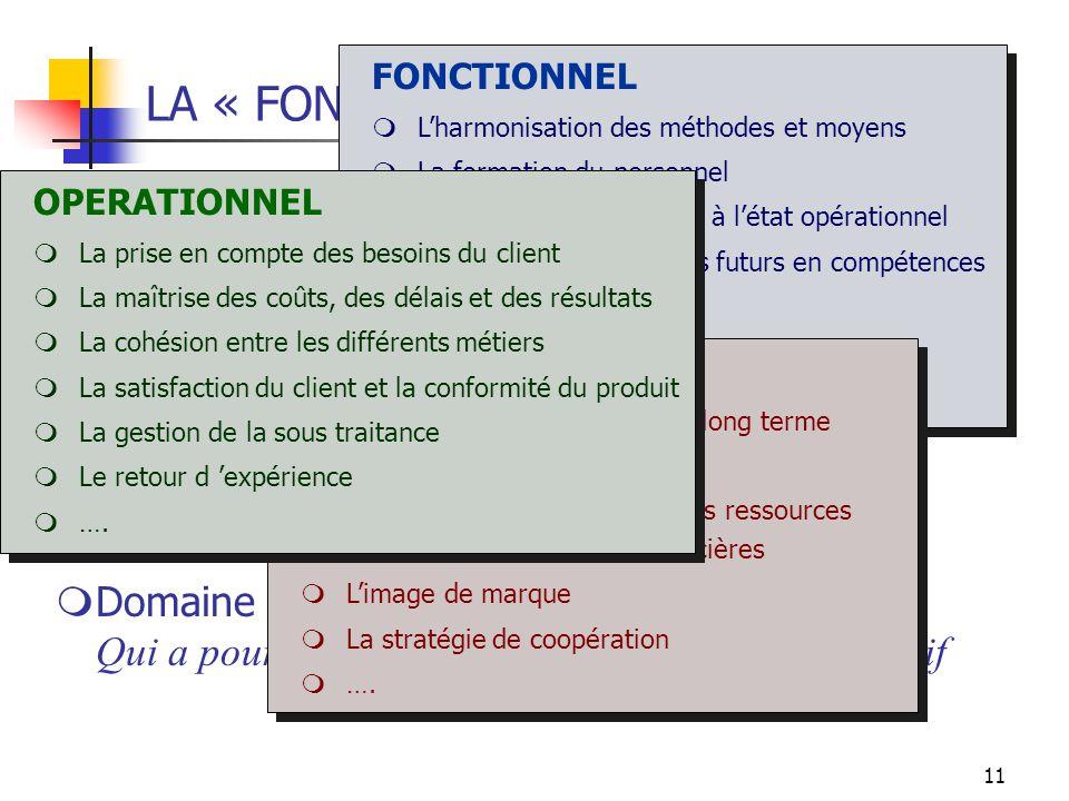 11 LA « FONCTION MANAGEMENT » Domaine stratégique Qui concerne les orientations générales. Les tâches multiples qui constituent la fonction management
