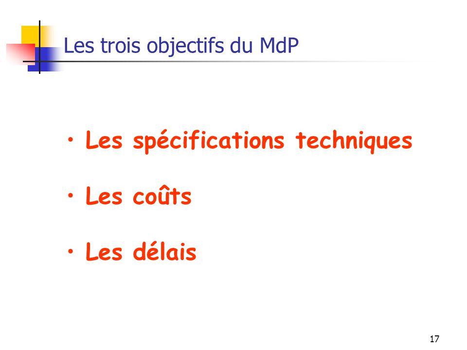 17 Les trois objectifs du MdP Les spécifications techniques Les coûts Les délais