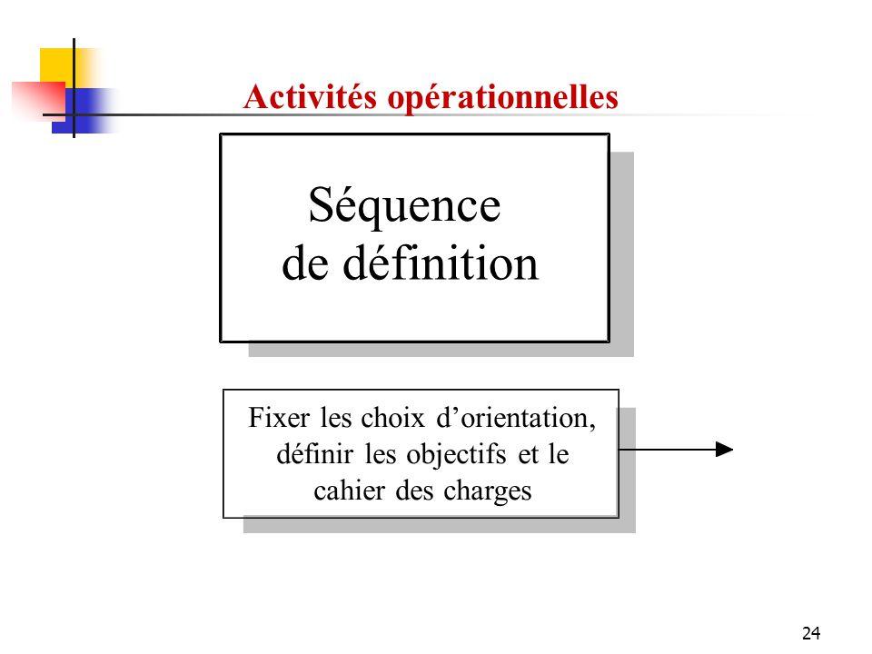 24 Séquence de définition Fixer les choix dorientation, définir les objectifs et le cahier des charges Activités opérationnelles