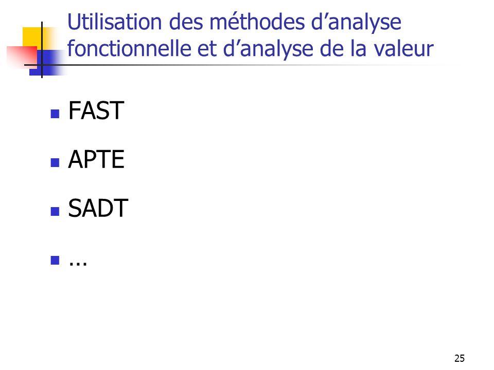 25 Utilisation des méthodes danalyse fonctionnelle et danalyse de la valeur FAST APTE SADT …