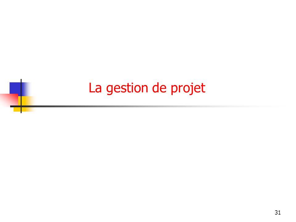 31 La gestion de projet