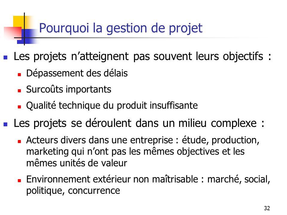 32 Pourquoi la gestion de projet Les projets natteignent pas souvent leurs objectifs : Dépassement des délais Surcoûts importants Qualité technique du