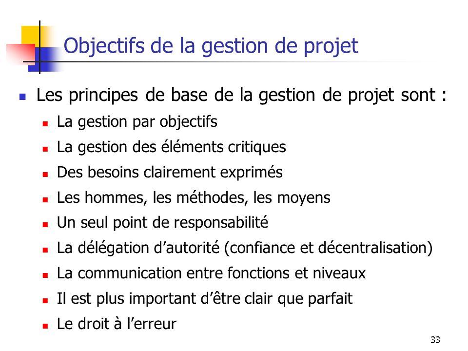 33 Objectifs de la gestion de projet Les principes de base de la gestion de projet sont : La gestion par objectifs La gestion des éléments critiques D