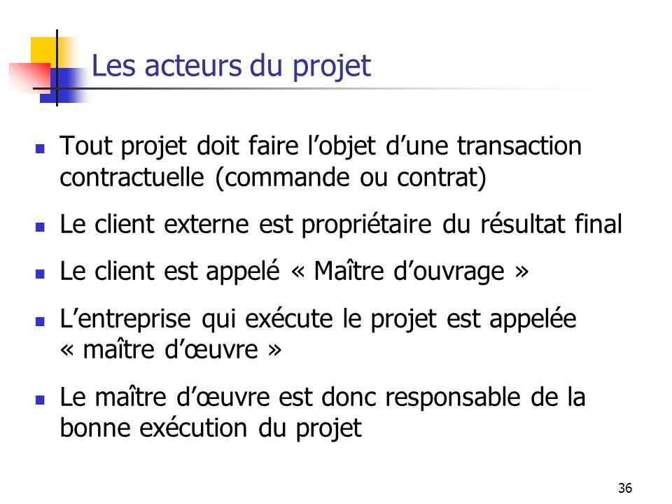 36 Les acteurs du projet Tout projet doit faire lobjet dune transaction contractuelle (commande ou contrat) Le client externe est propriétaire du résu