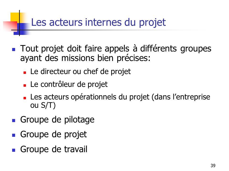 39 Les acteurs internes du projet Tout projet doit faire appels à différents groupes ayant des missions bien précises: Le directeur ou chef de projet