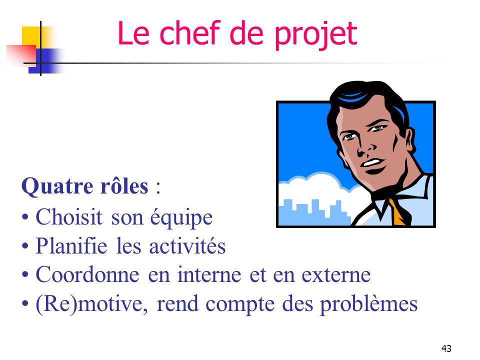 43 Le chef de projet Quatre rôles : Choisit son équipe Planifie les activités Coordonne en interne et en externe (Re)motive, rend compte des problèmes