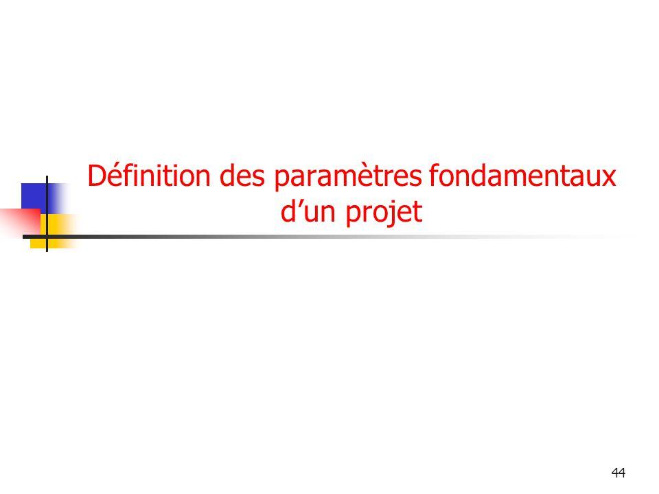 44 Définition des paramètres fondamentaux dun projet