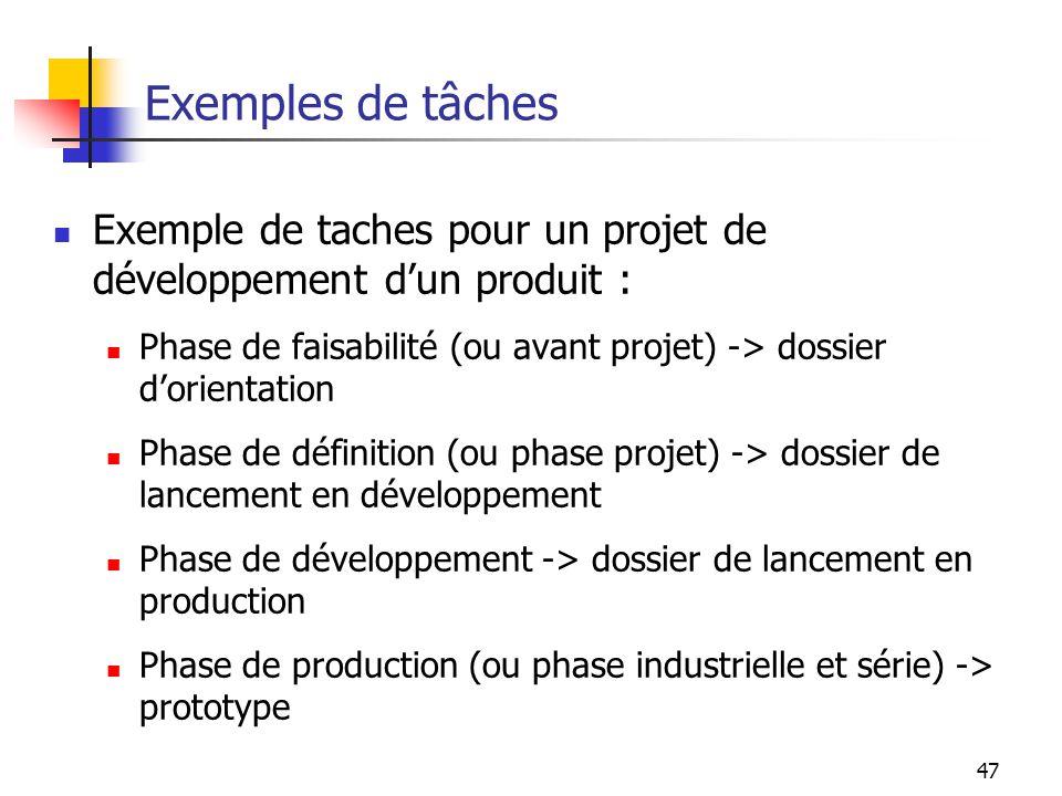 47 Exemples de tâches Exemple de taches pour un projet de développement dun produit : Phase de faisabilité (ou avant projet) -> dossier dorientation P
