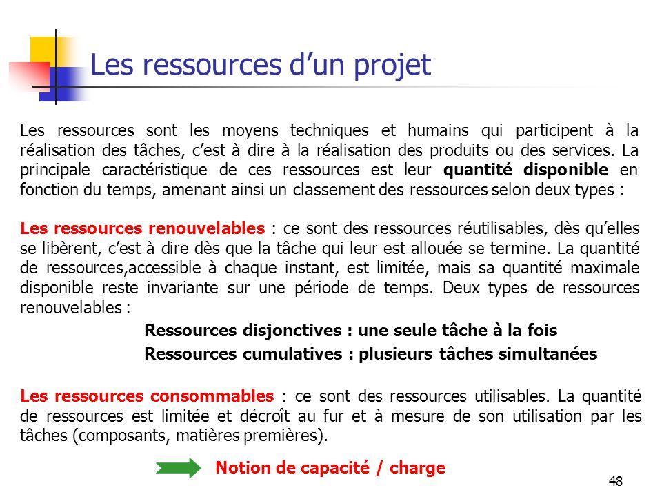 48 Les ressources dun projet Les ressources sont les moyens techniques et humains qui participent à la réalisation des tâches, cest à dire à la réalis